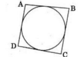 In the given figure, a quadrilateral ABCD is drawn to circumscribe a circle. Prove that AB + CD = BC + AD.